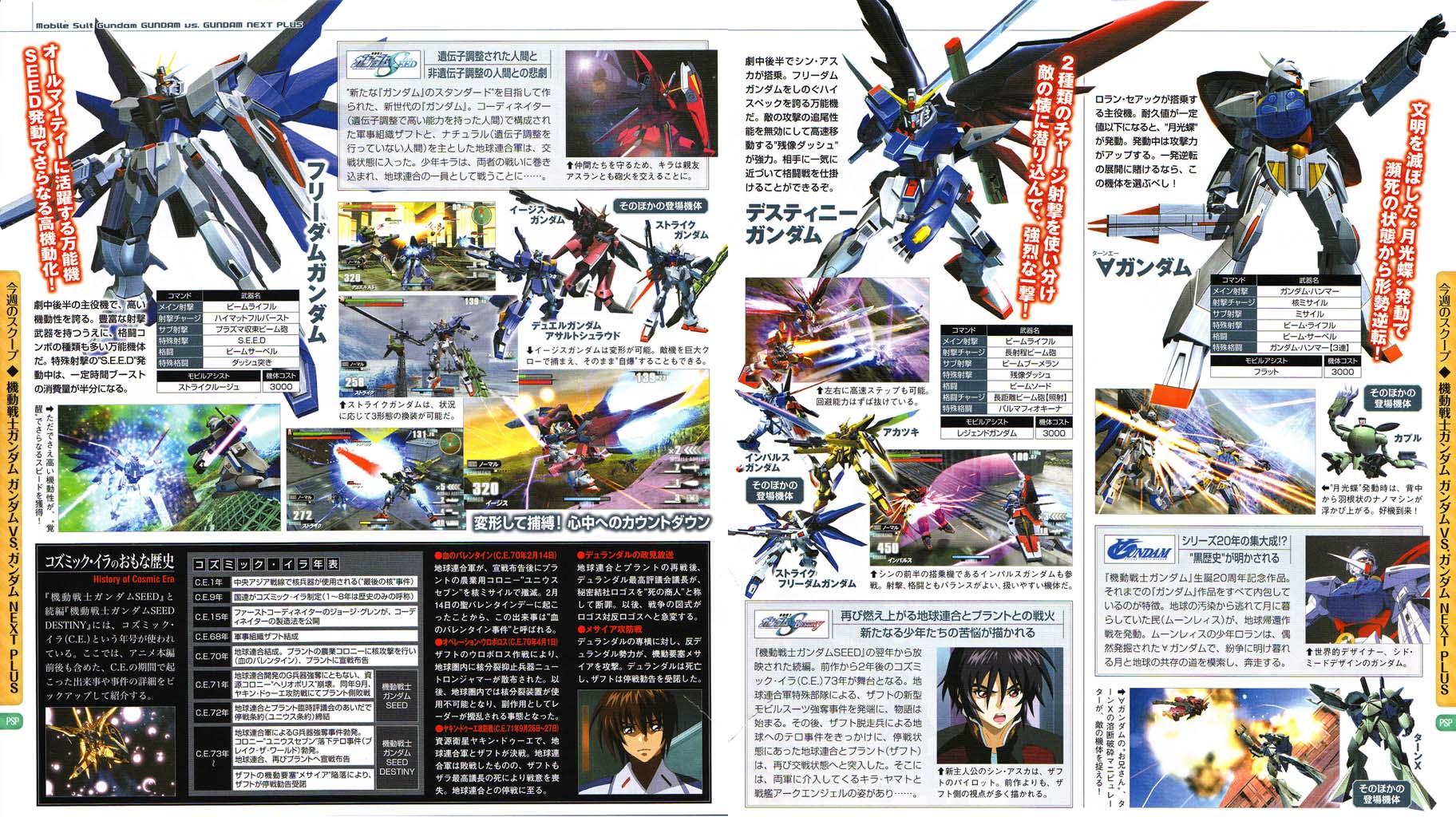 Gundam Vs Gundam Next Plus